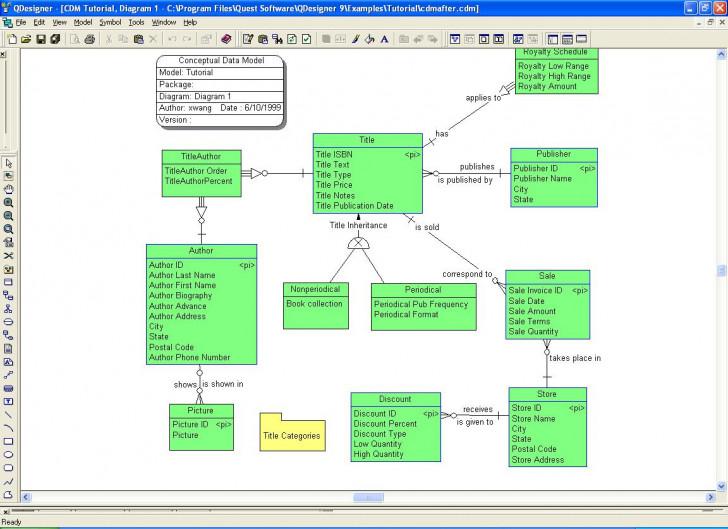 Permalink to Dad Develop Conceptual Model with Conceptual Er Diagram Examples
