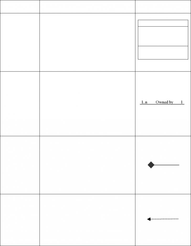 Permalink to Daftar Simbol 1. Class Diagram Nama Komponen for Simbol Er Diagram Yg Berbentuk Elips Adalah