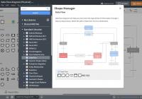 Data Flow Diagram (Dfd) Software | Lucidchart