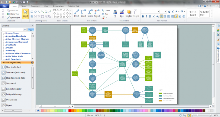 Permalink to Software For Drawing Dfd And Er Diagram