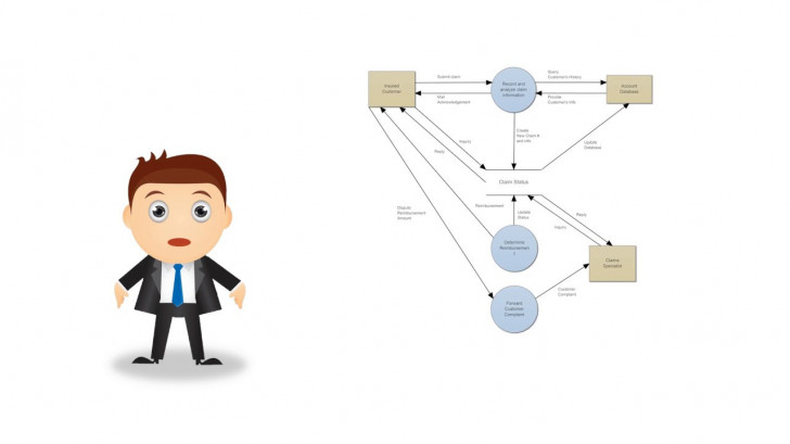 Permalink to Data Flow Diagrams – What Is Dfd? Data Flow Diagram Symbols And More in Er Diagram Vs Dfd