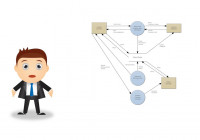 Data Flow Diagrams – What Is Dfd? Data Flow Diagram Symbols And More within Difference B/w Er Diagram And Dfd