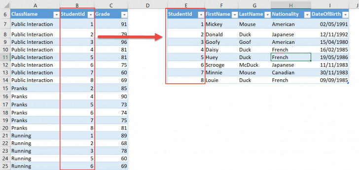 Permalink to Data Model And Relationships In Microsoft Excel | Free Excel intended for Data Model Relationships