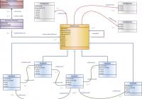 Data Model Design & Best Practices (Part 2) – Talend pertaining to Er Diagram Best Practices