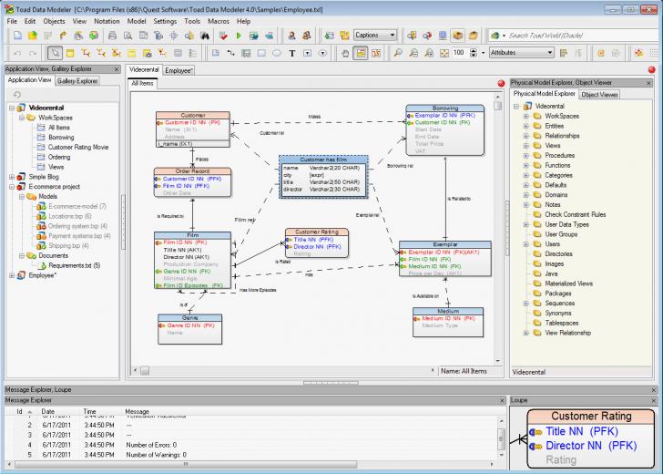 Permalink to Data Modeling Tools Elegant Erd Diagram Postgresql pertaining to Er Diagram Generator Postgresql