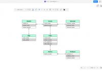 Database And Er Diagram Software | Cacoo inside Database Er Diagram