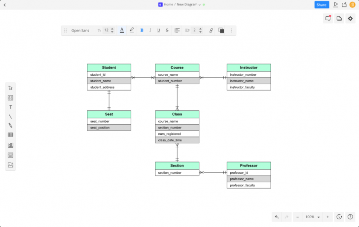Permalink to Database And Er Diagram Software | Cacoo pertaining to Database Diagram Maker