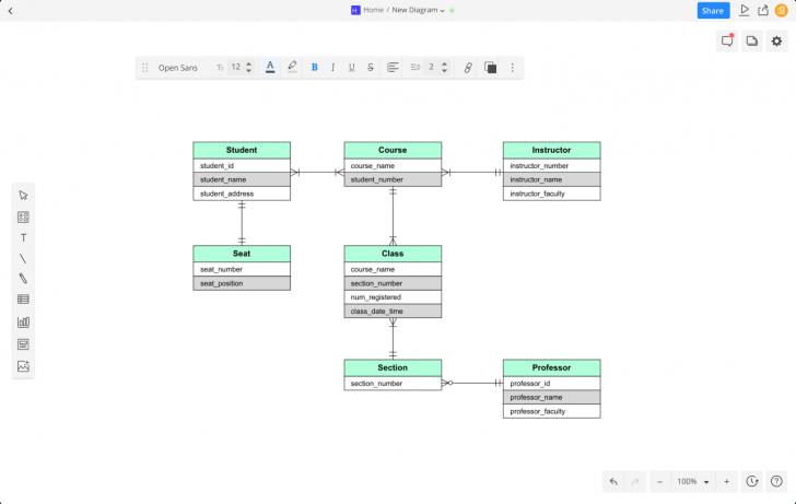 Permalink to Database And Er Diagram Software | Cacoo regarding Er Diagram Software Online