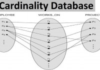 Database – Database Cardinality [ With Examples ] with regard to Cardinality Diagram