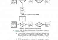 Database Design And The E-R Model – Pdf Free Download inside Er Database Design