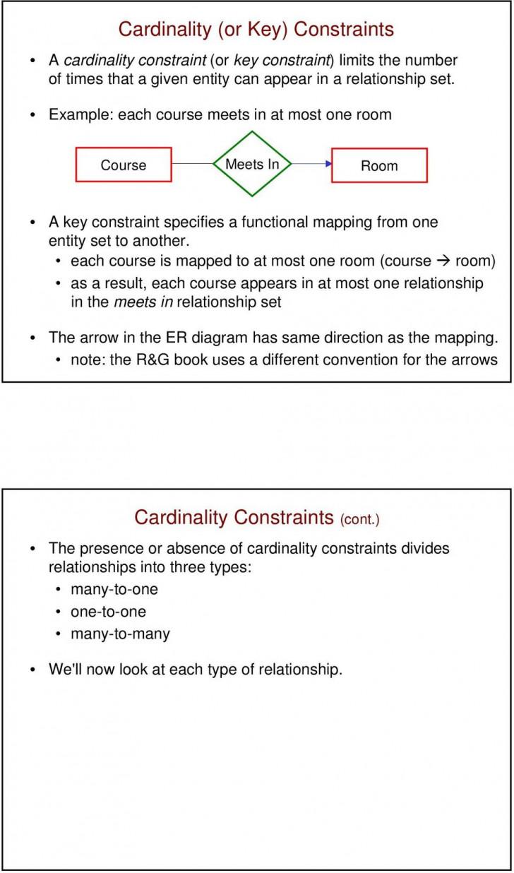 Permalink to Database Design And The Entity-Relationship Model – Pdf Free regarding Er Diagram Arrow Direction