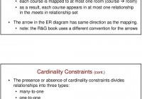 Database Design And The Entity-Relationship Model – Pdf inside Er Diagram At Most One