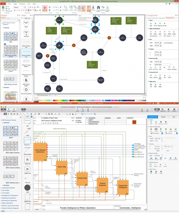 Permalink to Database Design | How To Create A Bubble Chart | Electrical with regard to How To Create Database Design Diagram