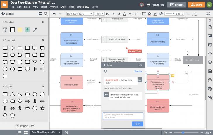 Permalink to Database Design Tool | Lucidchart inside Database Diagram Maker