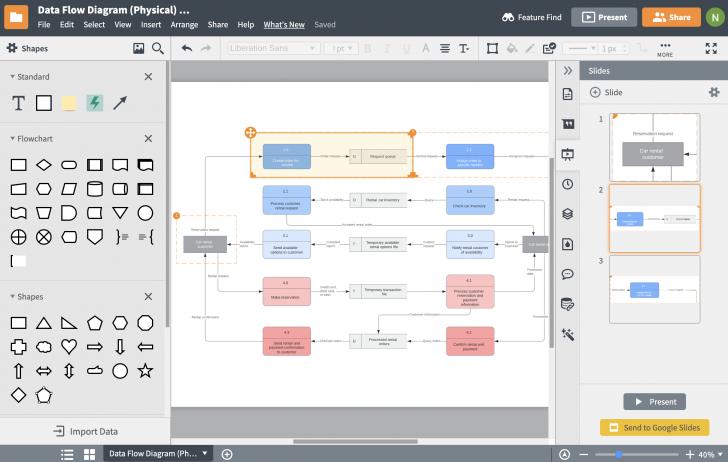 Permalink to Database Design Tool | Lucidchart throughout Database Design Diagram Tool