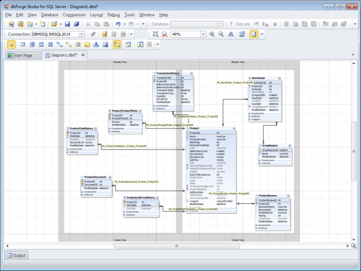 Permalink to Database Diagram Tool For Sql Server pertaining to Sql Er Diagram Tool