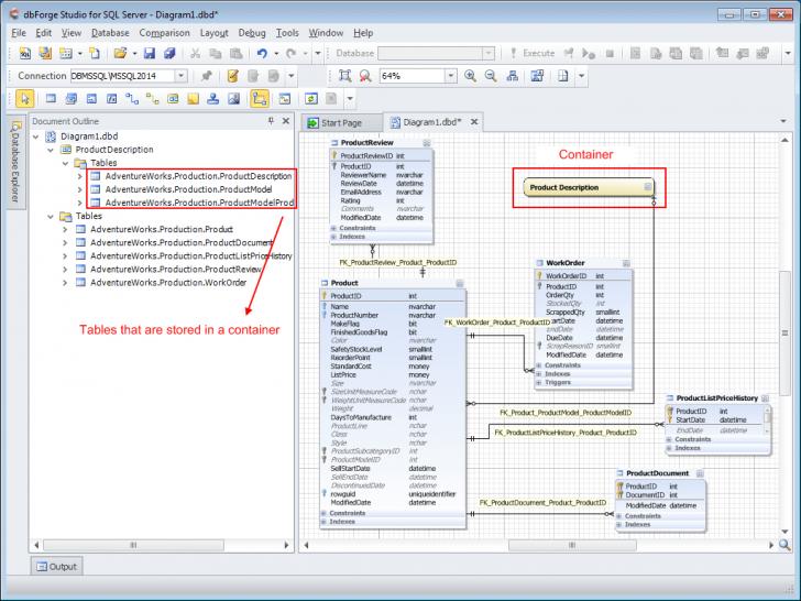 Permalink to Database Diagram Tool For Sql Server with regard to Er Diagram Sql Server