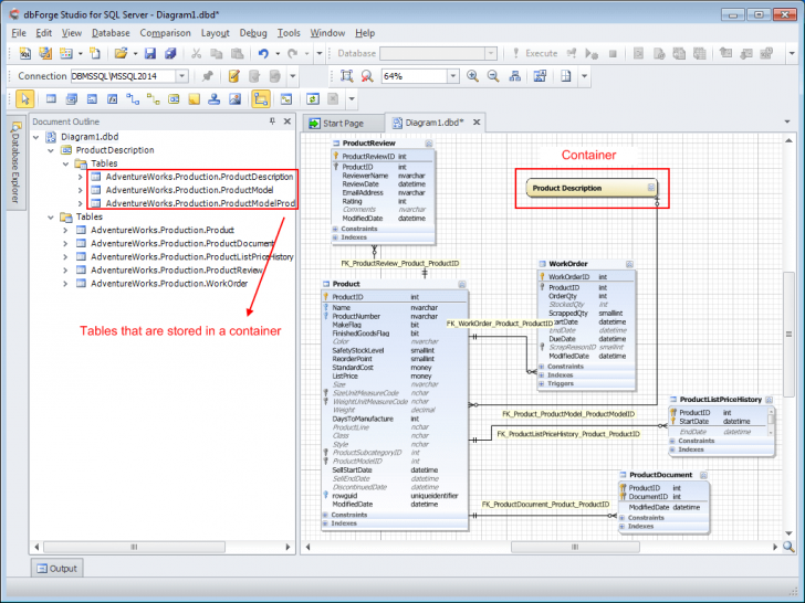 Permalink to Database Diagram Tool For Sql Server within Sql Er Diagram Tool