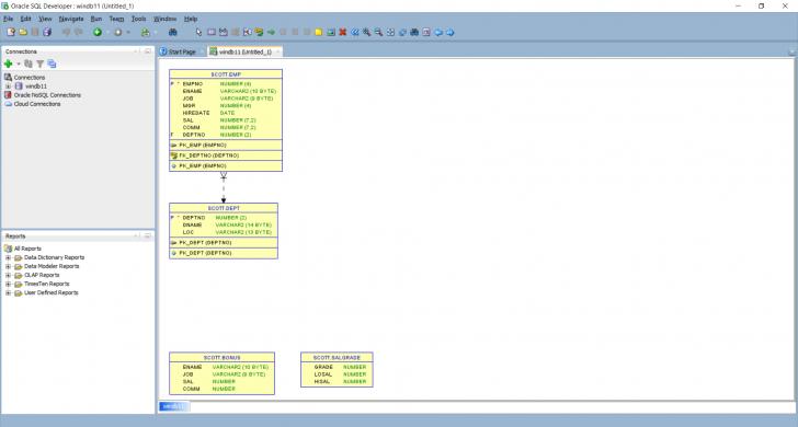 Permalink to Database Diagram Using Sql Developer – Blog Dbi Services intended for Er Diagram Using Sql Developer