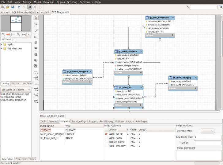 Permalink to Ubuntu Er Diagram Tool