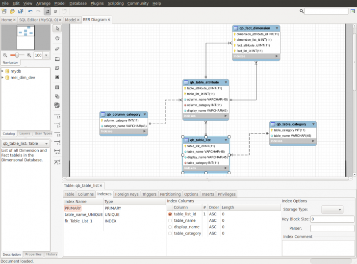 Permalink to Database – Er Diagram Software – Ask Ubuntu pertaining to Sql Er Model