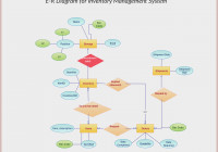 Database Management System Er Diagram Pdf At Manuals Library with How To Draw Er Diagram For Project