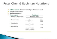 Database Management System (Paper 1) – Powerpoint Slides for Entity Types In Dbms