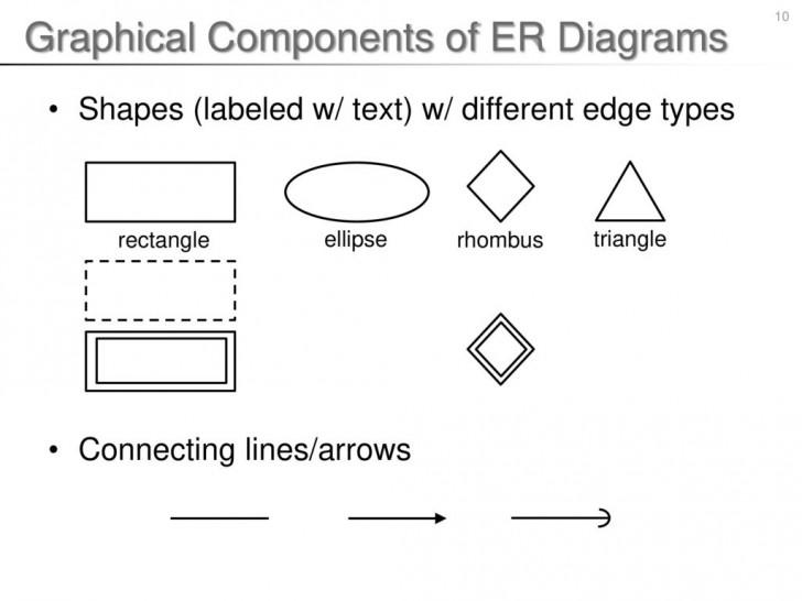 Permalink to Database Management Systems – Ppt Download for Er Diagram Shapes