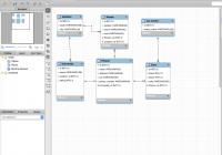 Database Management Tools And Compose For Mysql – Compose regarding Er Diagram In Mysql Workbench