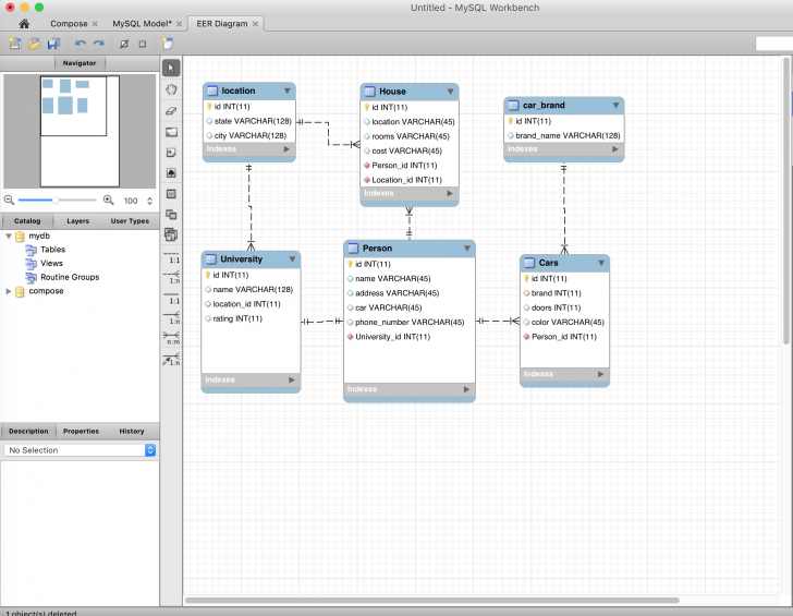 Permalink to Database Management Tools And Compose For Mysql – Compose regarding Er Diagram In Mysql Workbench