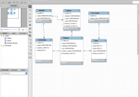 Database Management Tools And Compose For Mysql – Compose with regard to Er Diagram Workbench
