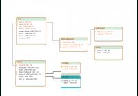Database Model Templates To Visualize Databases – Creately Blog for Er Diagram Xml