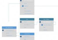 Database Modelling / Er Diagram – Should Look-Up Tables Be regarding Er Diagram In Excel