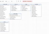 Database Reverse Engineering, Er Model Generation, Er Model
