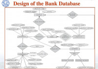 Database Systems. – Ppt Video Online Download throughout Er Diagram Bank Database