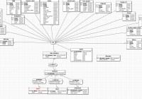 Database – Verification Of An Entity–Relationship Model (For intended for Er Diagram 0 1