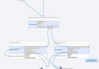 Datamodel – Xmind – Mind Mapping Software intended for Xmind Er Diagram