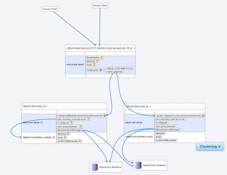 Permalink to Datamodel – Xmind – Mind Mapping Software intended for Xmind Er Diagram