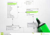 Datenbank-Diagramm-Markierung Stockbild – Bild Von Planung within Datenbank Diagramm