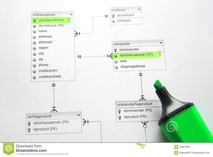 Permalink to Datenbank-Diagramm-Markierung Stockbild – Bild Von Planung within Datenbank Diagramm
