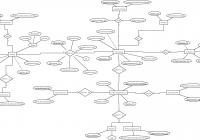Datenbankmodelle | Der Wirtschaftsingenieur.de intended for Er Modell