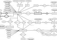 Datenmodellierung (Vl 2.0, 181.117) | Beispiel 1 Musterlösung intended for Er Diagramm 1 Zu N