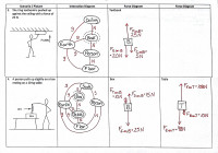 Day 32: Interaction Diagrams And Force Diagrams | Noschese 180 in Draw Schema Diagram