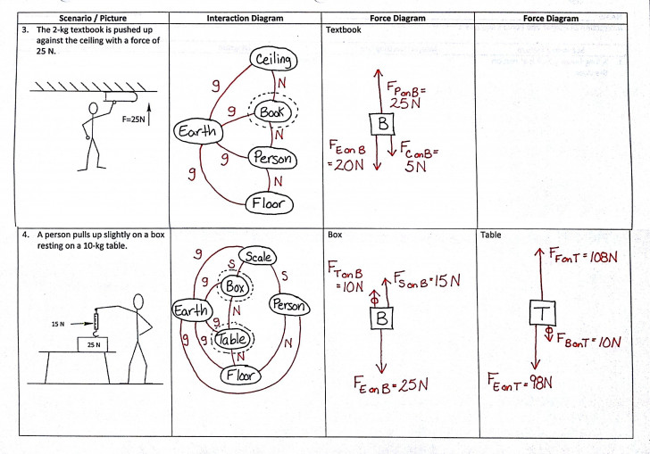 Permalink to Day 32: Interaction Diagrams And Force Diagrams | Noschese 180 in Draw Schema Diagram