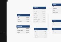 Dbdiagram.io – Database Relationship Diagrams Design Tool inside Create Database Design Diagram