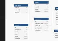 Dbdiagram.io – Database Relationship Diagrams Design Tool regarding Database Table Relationship Diagram Tool