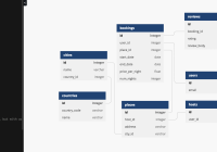 Dbdiagram.io – Database Relationship Diagrams Design Tool throughout Database Table Relationship Diagram Tool