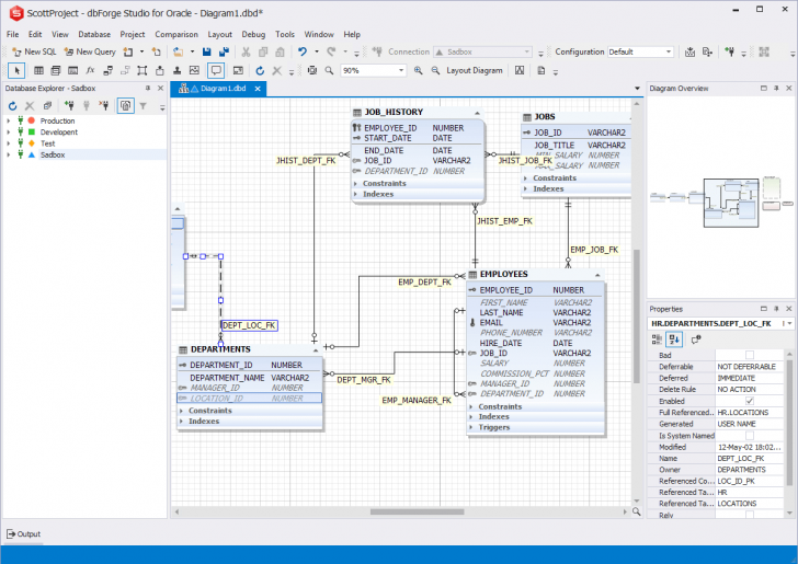 Permalink to Dbforge Studio For Oracle – Features with Er Diagram Oracle 11G