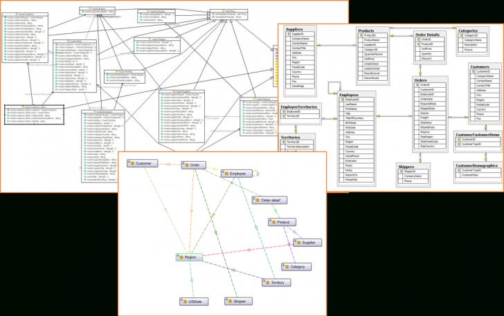 Permalink to De-Geeking Data-Model Descriptions pertaining to Er Diagram Geeks For Geeks