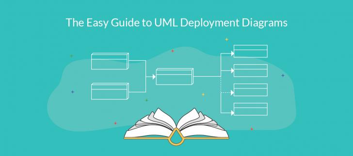 Permalink to Deployment Diagram Tutorial   What Is A Deployment Diagram regarding Er Diagram Nedir